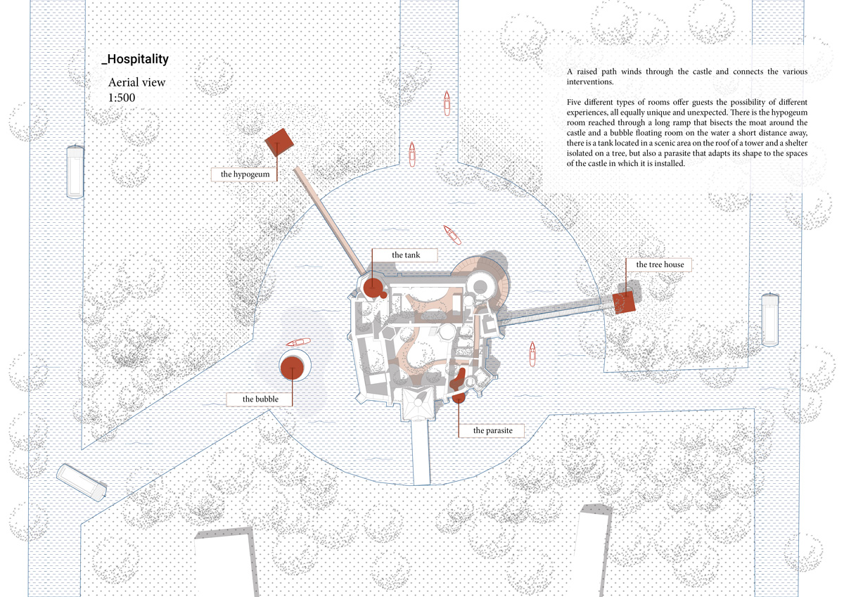 kickoffice common ruins competition parasite plan total aerial