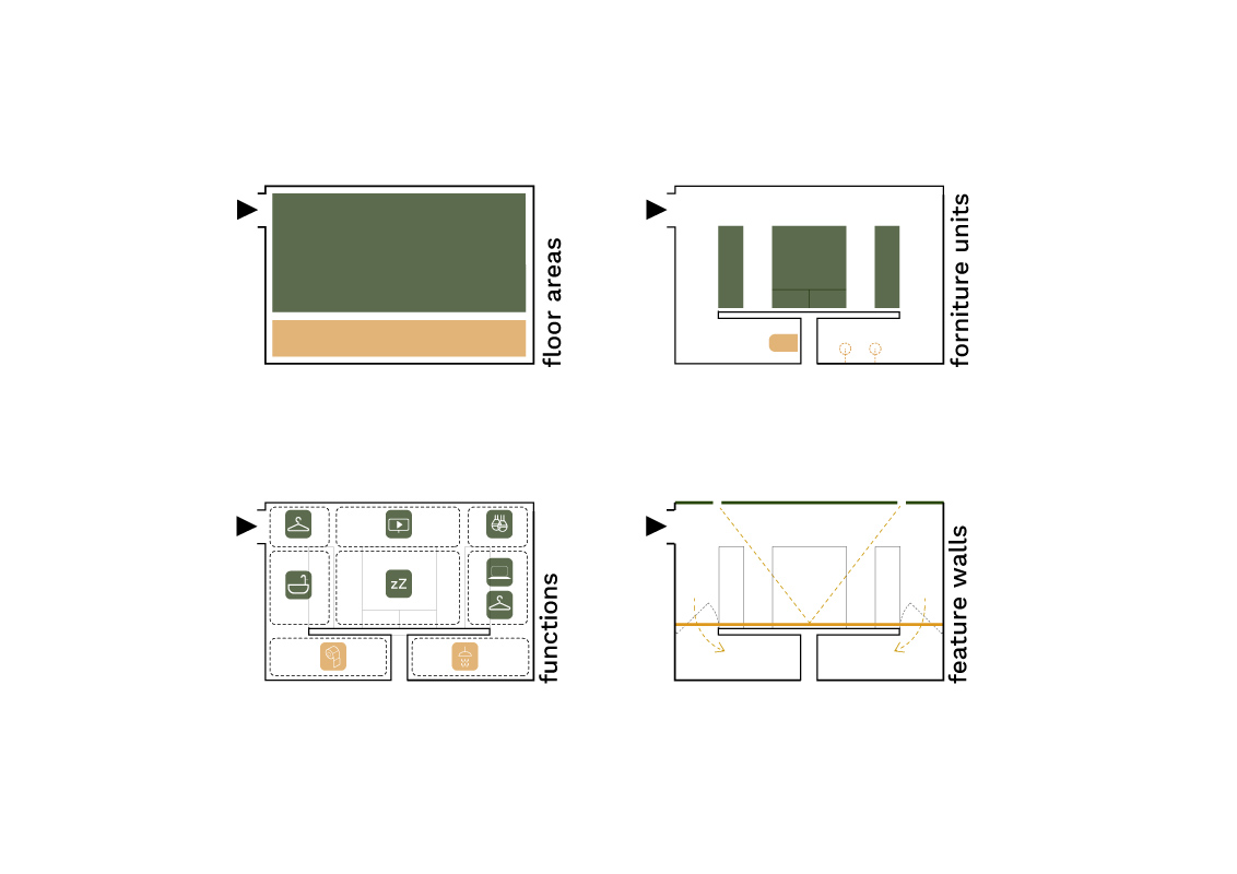 kickoffice competitions hotellab eurostars hotel ingrid diagrams