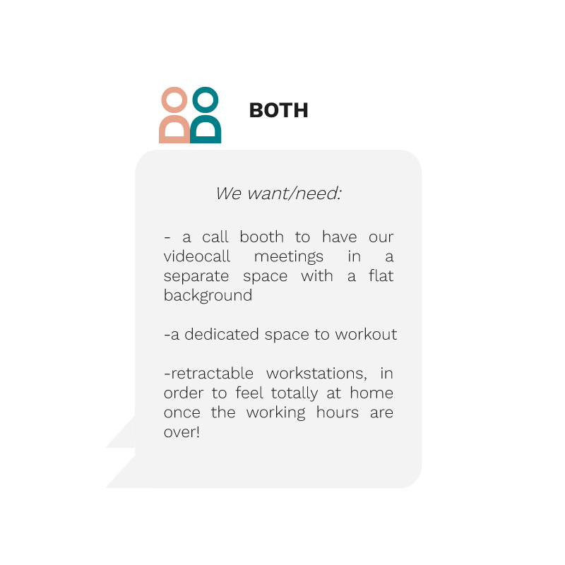 kickoffice wfh working from home competition diagram b introduction